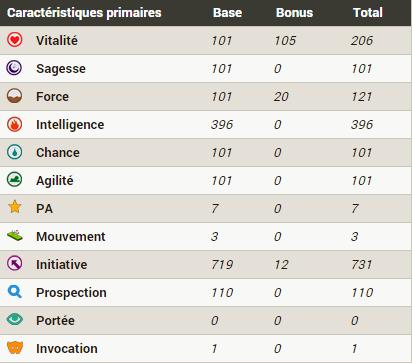 Stats-avant.png